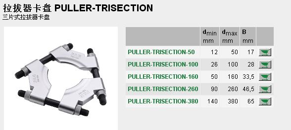 FAG 三片式卡盘PULLER-TRISECTION功能介绍